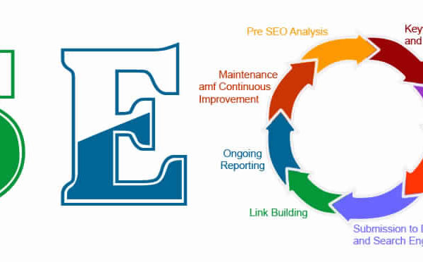 Seo services in faridabad